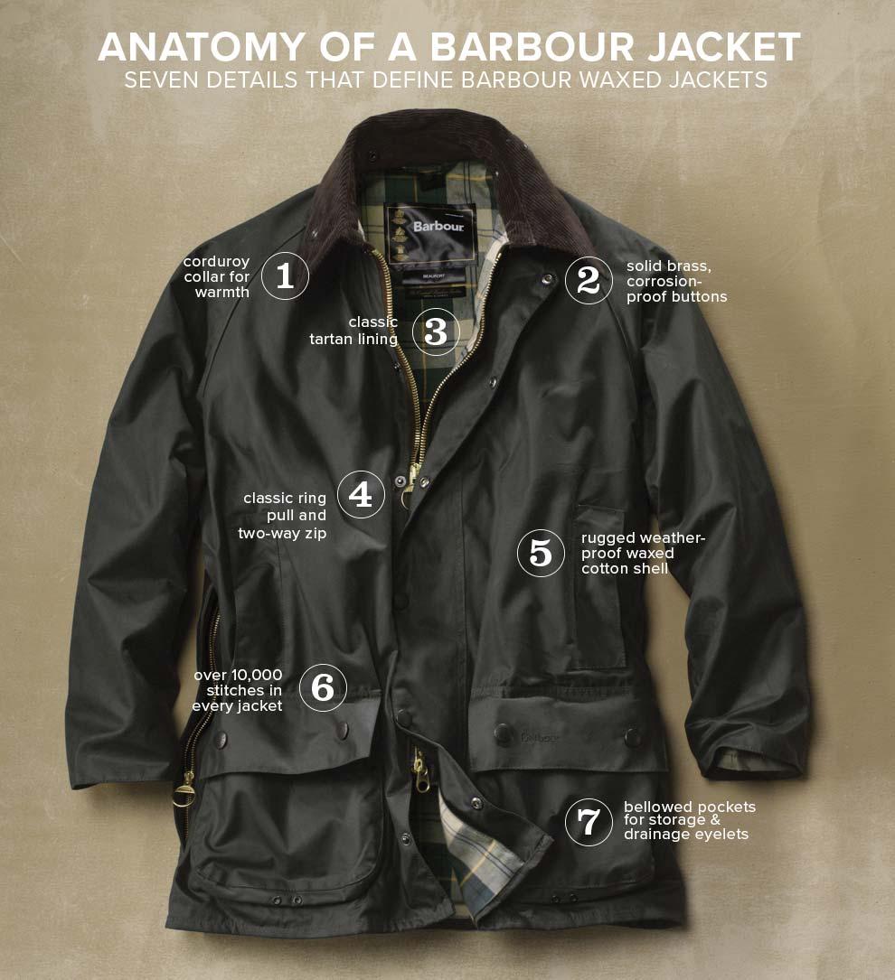 バブアービデイルジャケットのフロント写真