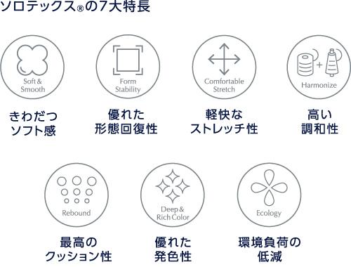 ソロテックスの7つの特徴